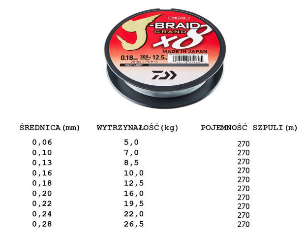 12793-1 - DAIWA PLECIONKA J-BRAID GRAND X8 LIGHT GREY 270m